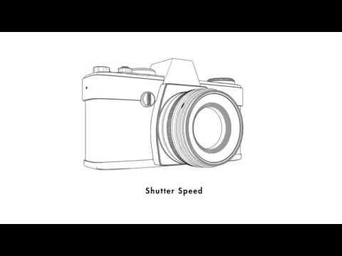 Shutter Speed - A beginners guide by ILFORD Photo